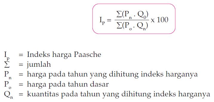 Metode Menghitung Indeks Harga 9