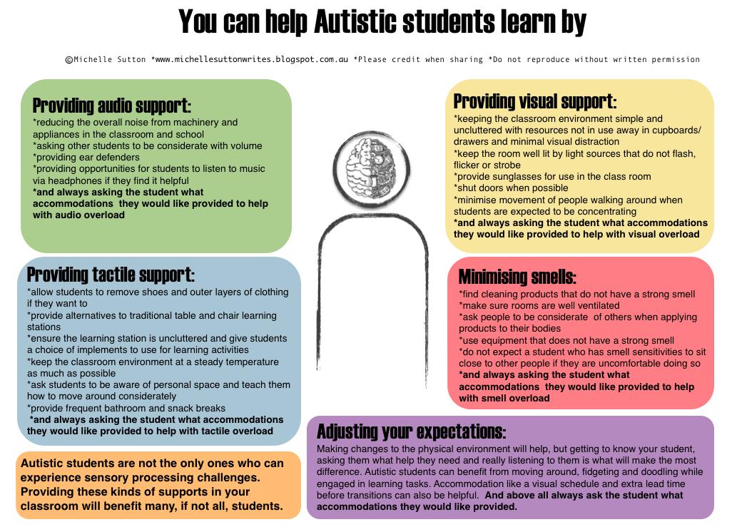 neurodiversity in the classroom pdf