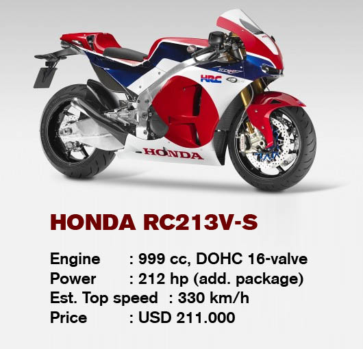 spesifikasi harga Honda RC213v-s