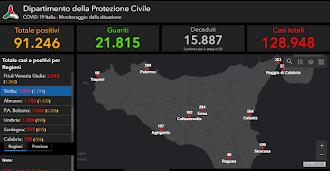 COVID-19 Italia - Monitoraggio 5 Aprile