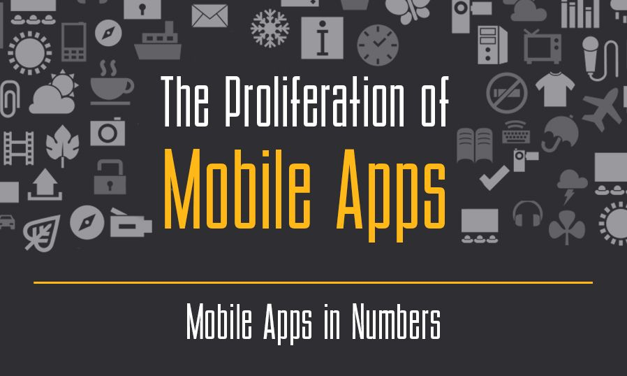 Mobile Usage Trends and Stats infographic