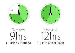 the new macbook air battery life