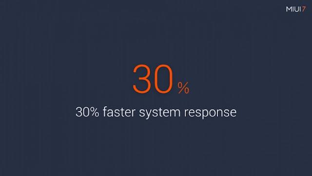Bateria Xiaomi dura mais