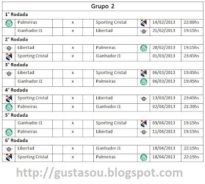 Datas com os jogos do grupo 2 da Libertadores 2013.