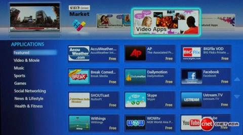 Viera Connect là nền tảng thông minh trên TV Panasonic thế hệ mới 2011.