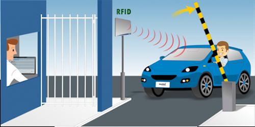 A tecnologia RFID e suas várias possibilidades.