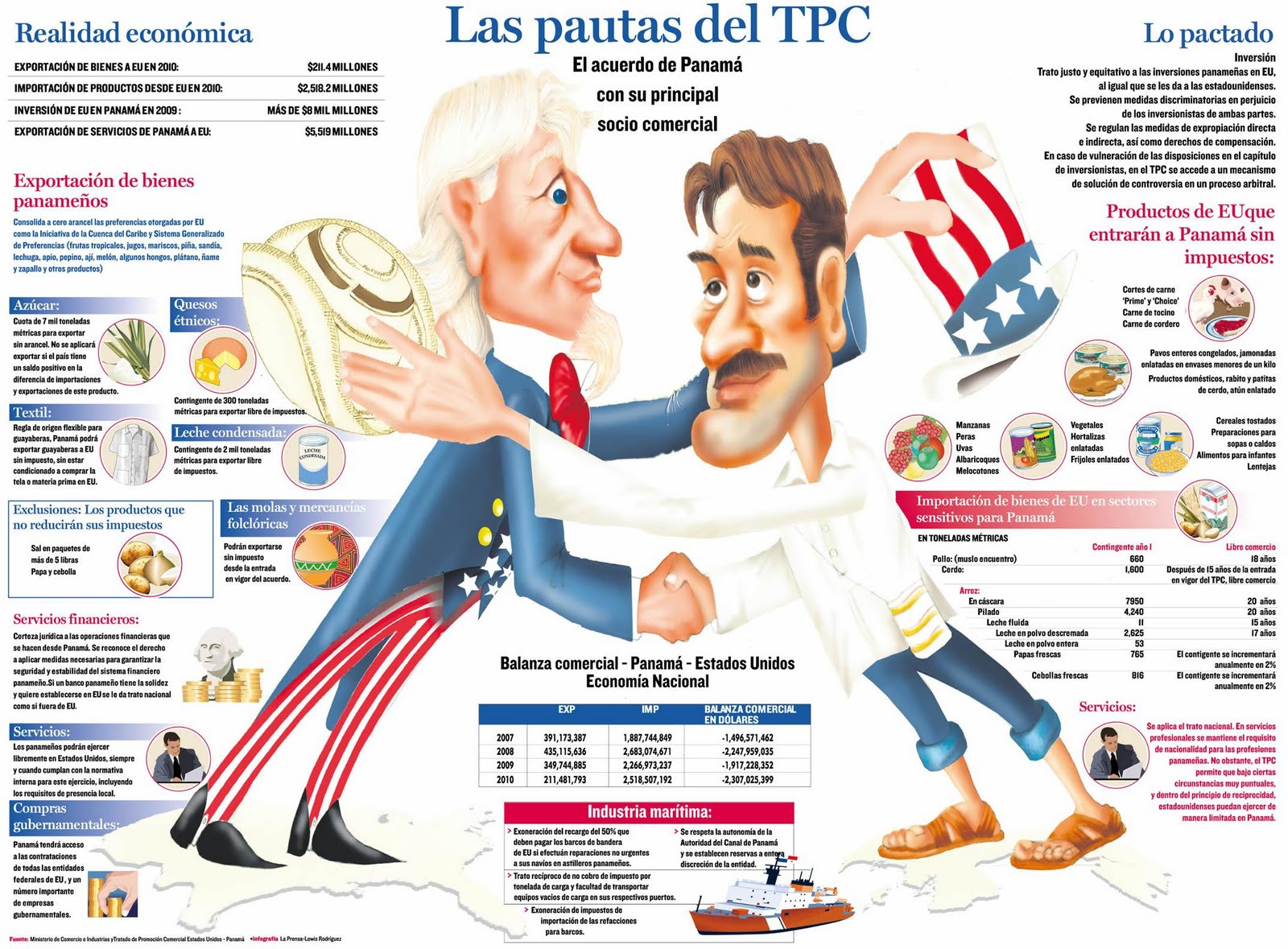 My Panama Lawyer Terms Of The Panama Us Trade Promotion Agreement