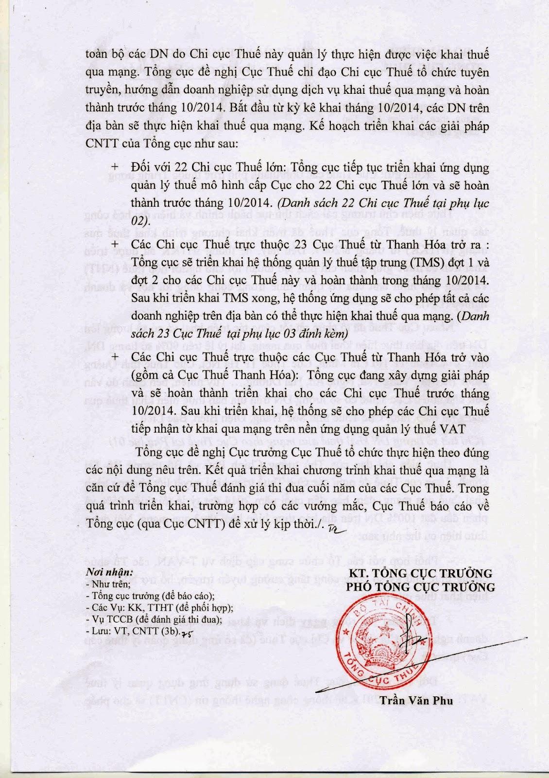 Công văn 3100/TCT-CNTT