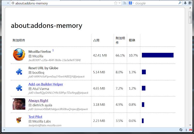 記憶體用量 5.14 MB
