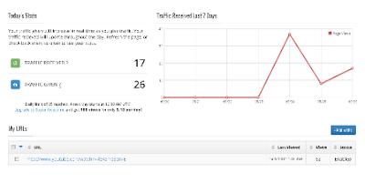 Meningkatkan Visitor atau pengunjung Menggunakan Website trafficape.com