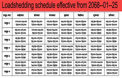 Latest Load Shedding Schedule Effective From 2067 01 25