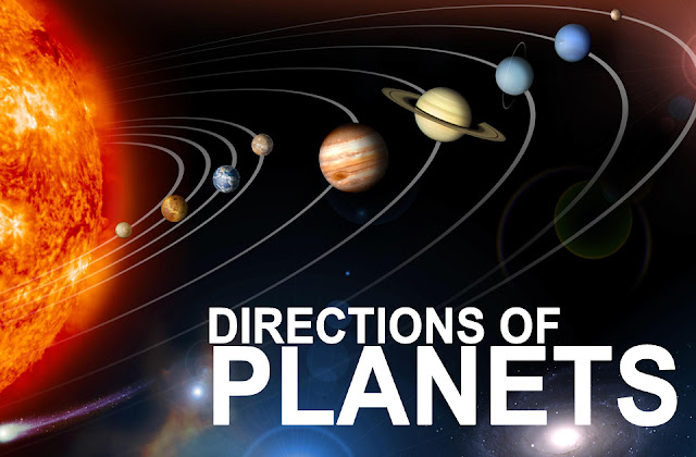 Directions of planets; combustion