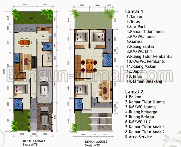 Desain Rumah Minimalis 2 Lantai 8 X 12 - MODEL RUMAH UNIK 2016