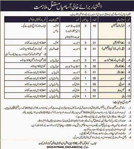 Aviation Jobs in Pakistan