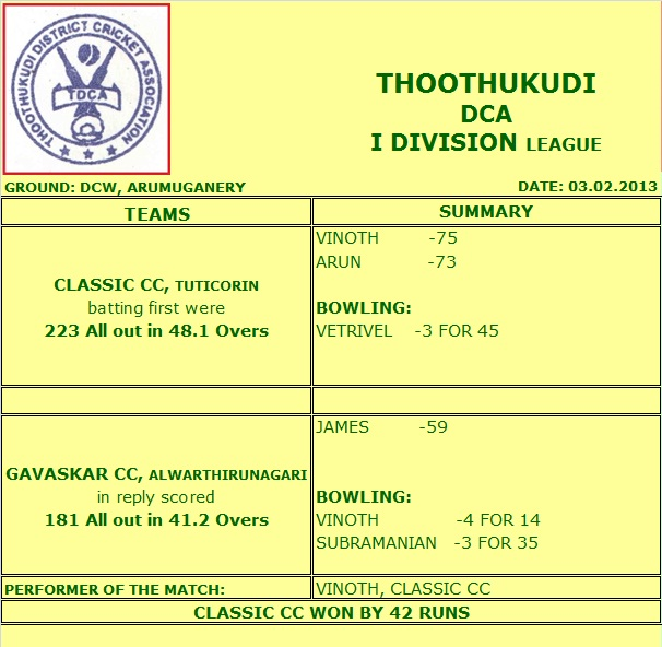 I DIVISION CRICKET LEAGUE – 03.02.2013