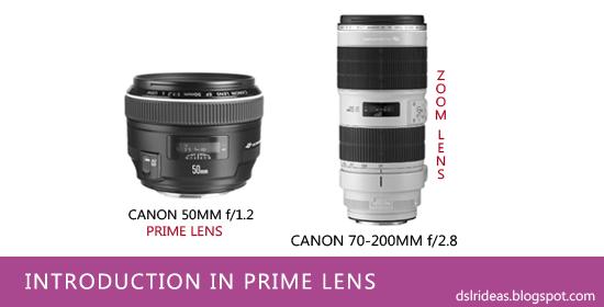 prime-lens-features