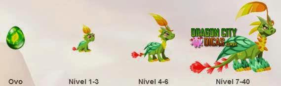 Dragão da Natureza ( Nature Dragon )