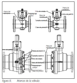 Figura 8. Marcas de la válvula