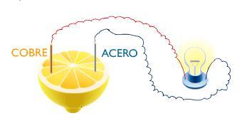 Como crear una bateria con un Limon