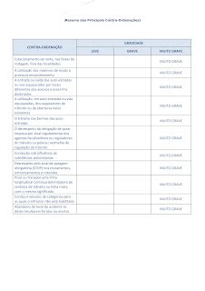 Resumo das Contra-Ordenações 2