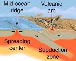 Landforms in the World: Coastal and Oceanic Landform (33. Mid ...
