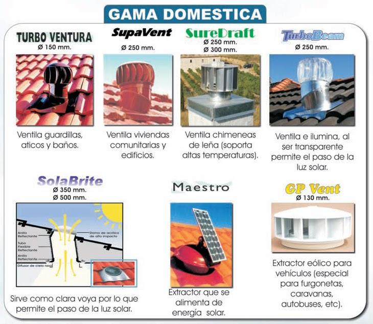 Extractor De Baño Colocacion:mas ecológica de ventilar es mediante colocación de un extractor