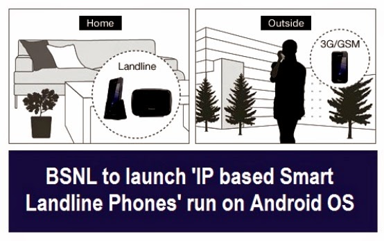 bsnl-ip-android-smart-landline-phone