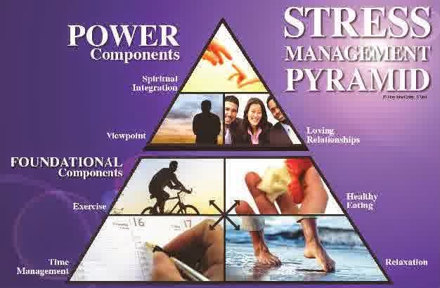 stress-management-point