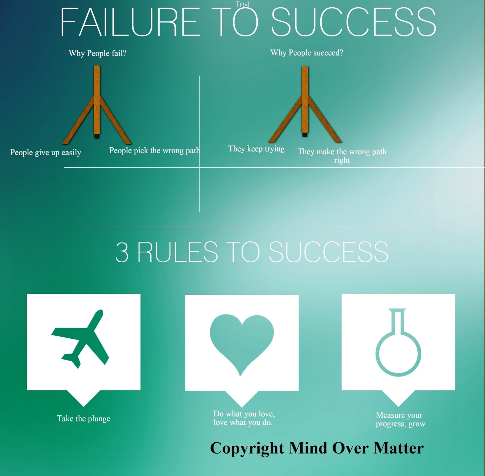 "failure to success It's no secret that our worst fear is often failure but what if failure was actually a good thing ""failure is success in progress,"" albert einstein once said the great scientist was on to something encountering our fears and failures prompts the most necessary changes in our lives and our."