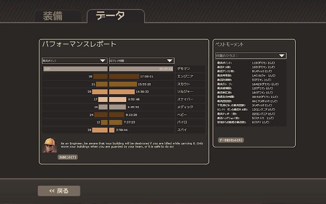 Altnative-Fire!: Team Fortress 2の ...