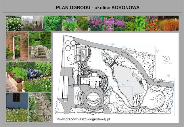 Projekt ogrodu Agnieszka Hubeny-Żukowska