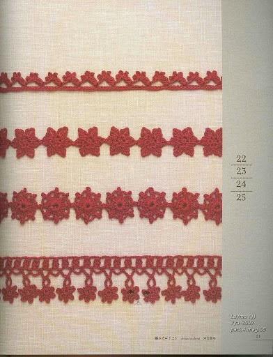 Hobby lavori femminili ricamo uncinetto maglia for Lavori uncinetto bordi