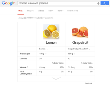 food comparison by google