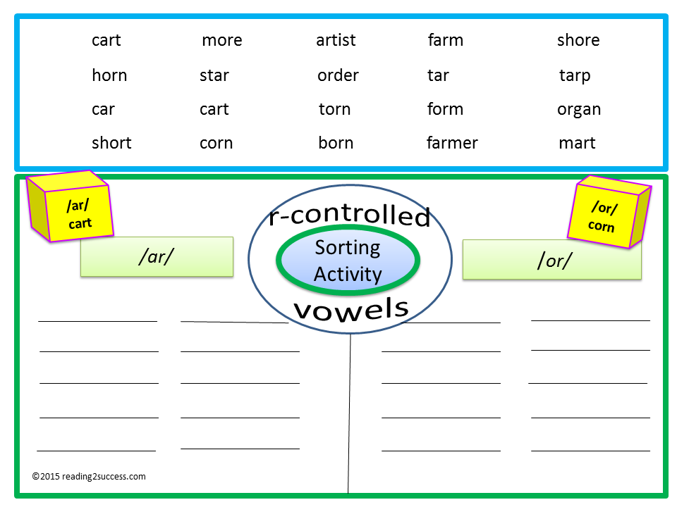 Free R Controlled Vowel Worksheets Free Worksheets Library – R Controlled Vowels Worksheets