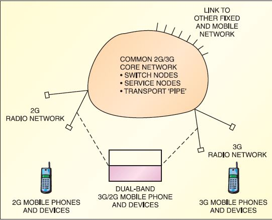 mobile computing and its effect in Mobile computing is human-computer interaction by which a computer is expected to be transported during normal usage, which allows for transmission of data, voice and video.