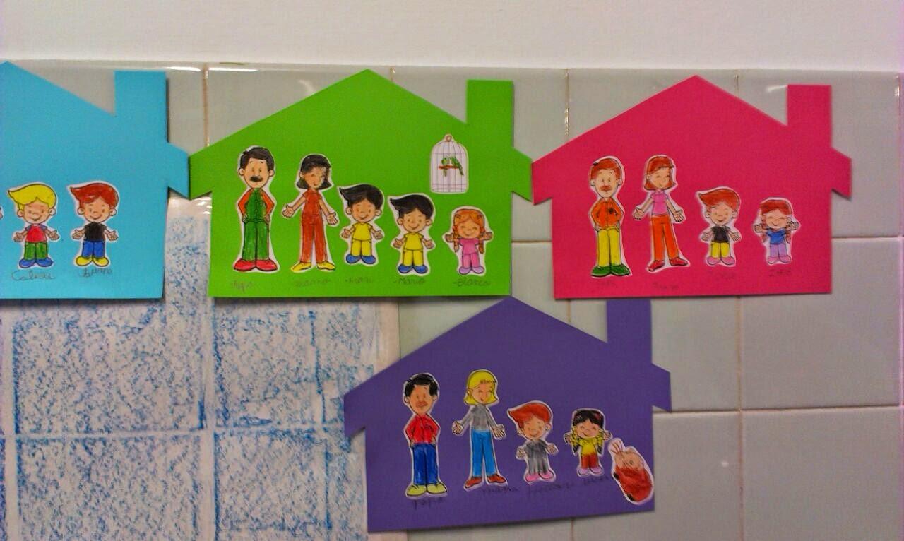 Erase una vez infantil proyecto familia y navidad for Mural una familia chicana