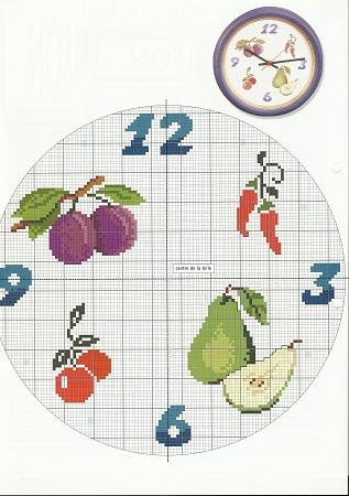 C mo hacer un reloj bordado en punto cruz for Esquemas punto de cruz cocina