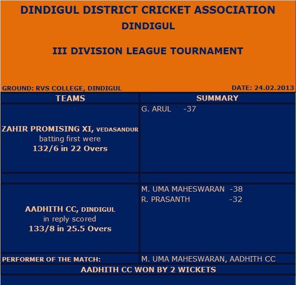 III DIVISION – 24.02.2013 (Dindigul)