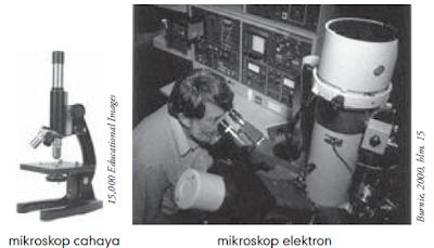 Laporan praktikum tentang mikroskop cahaya mikroskop u