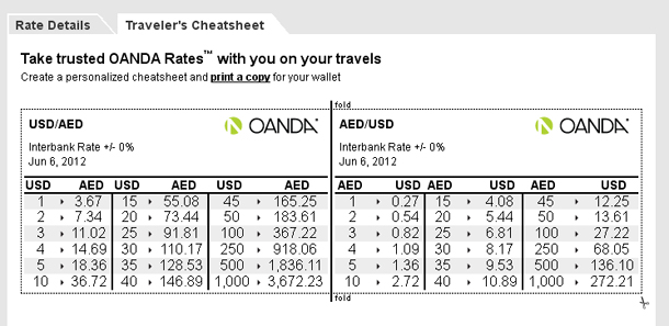 Oanda fx cheat sheet