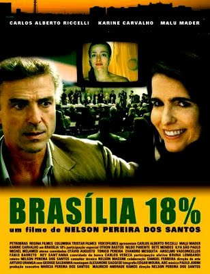 Resultado de imagem para brasilia 18 filme