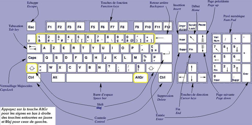 Danladi for Raccourci clavier changer de fenetre