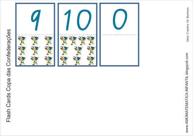 Flash Cards Copa das Confederações