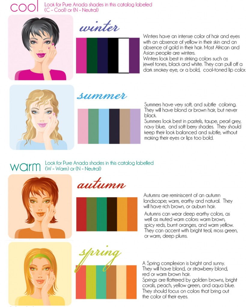 how to choose your best clothing colors