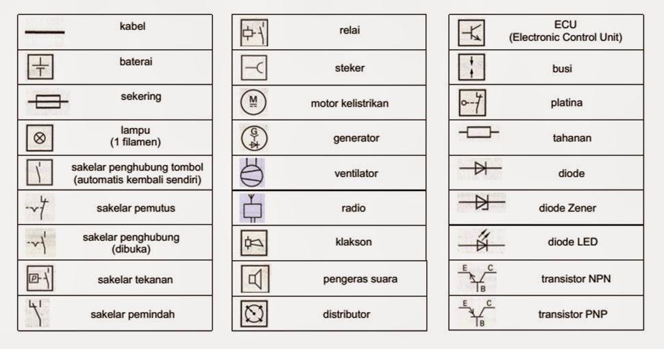 Simbol simbol kelistrikan skanasta p simbol simbol berikut digunakan dalam wiring diagram untuk menunjukkan komponen kelistrikan yang dilengkapi pada kendaraan simbol simbol kelistrikan asfbconference2016 Choice Image