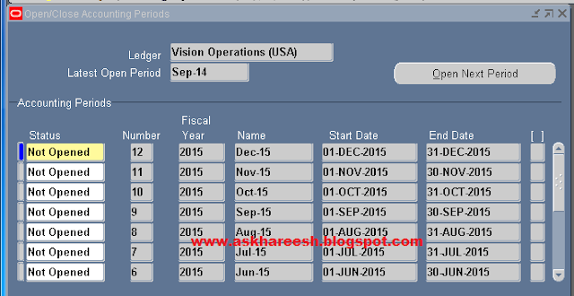 Period open process in Receivables, askhareesh blog for Oracle Apps