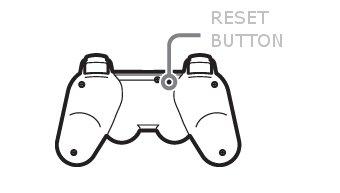 Reset PS3