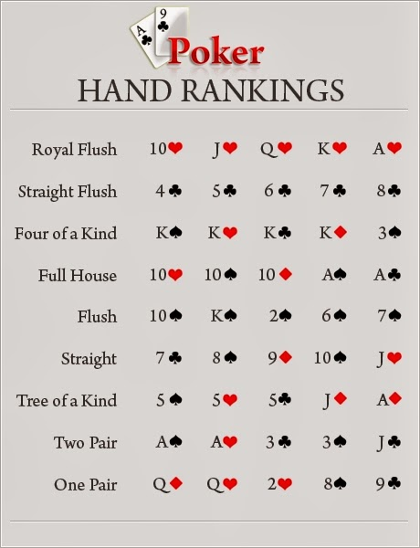 3 card poker hands ranking pdf merge