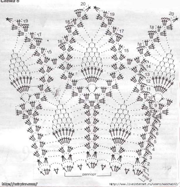 Детские юбки вязание крючком схемы 93