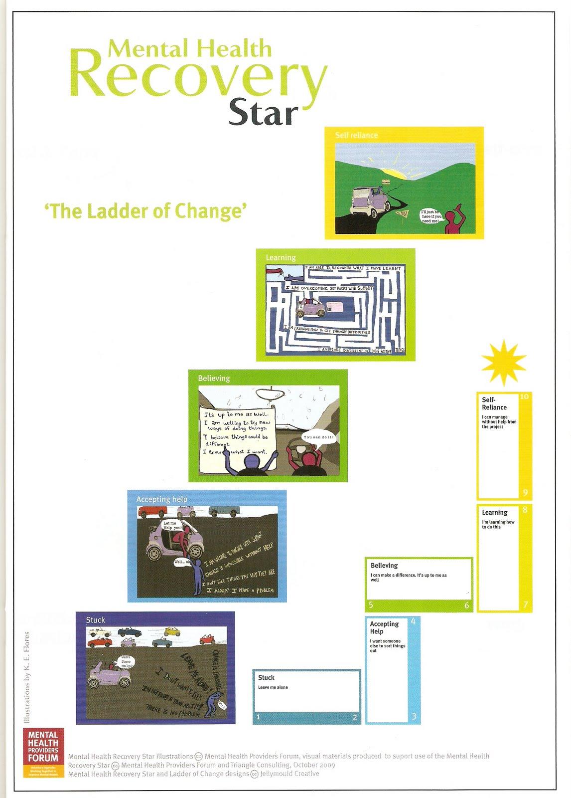 mental health recovery star pdf